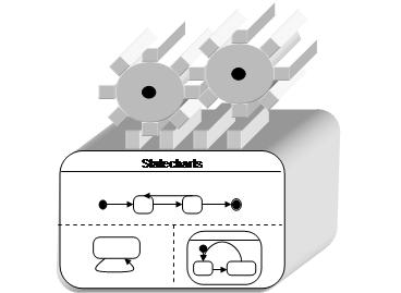 PauWare Model Execution Engine